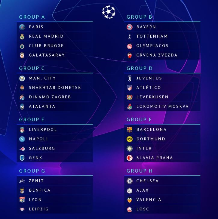 Calendrier Bayern.Uefa European Football Holds Its Breath